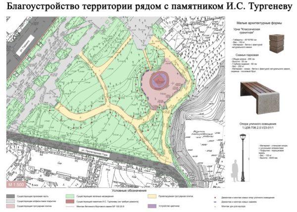 tyrgenev_proekt2