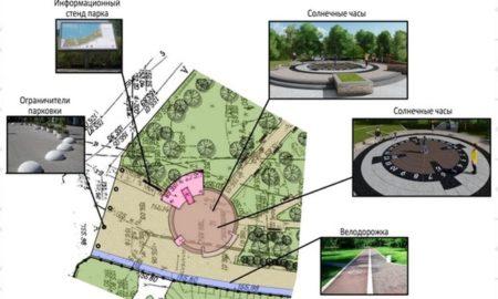 ГРАД, детский парк, проект