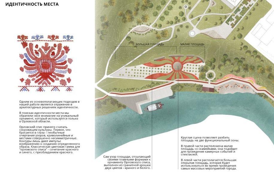 дворянка, парк победы, проект